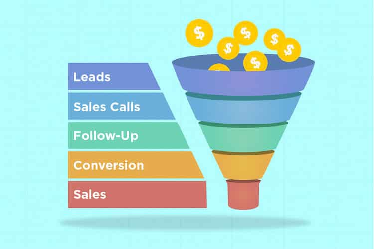 basic-sales-funnel